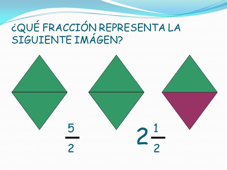Lectura de fracciones Todas las fracciones reciben un nombre específico, se puede leer como tal d e acuerdo al numerador y denominador que tengan.