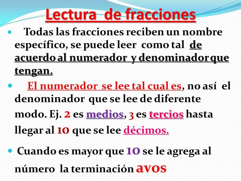 EJERCICIOS DE APLICACIÓN Un cuarto = _1__ 4 Un medio = _1__ 2 Un quinto = _ 1__ 5 Un sexto = _1__ 6