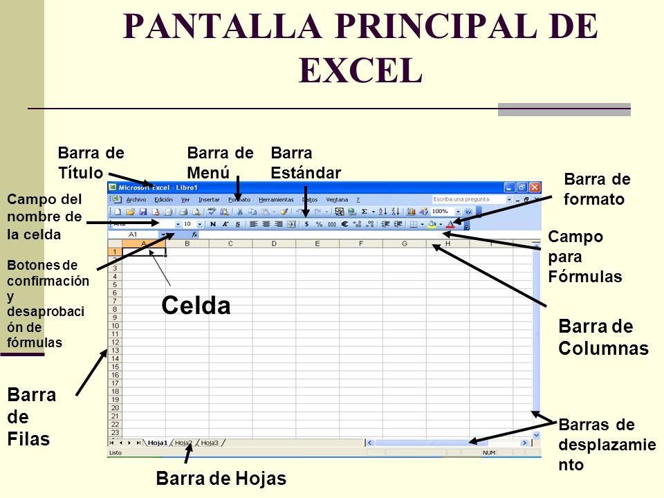 PANTALLA PRINCIPAL DE EXCEL Barra de Título Barra de Menú Campo del nombre de la celda Barra de formato Barra Estándar Campo para Fórmulas Botones de