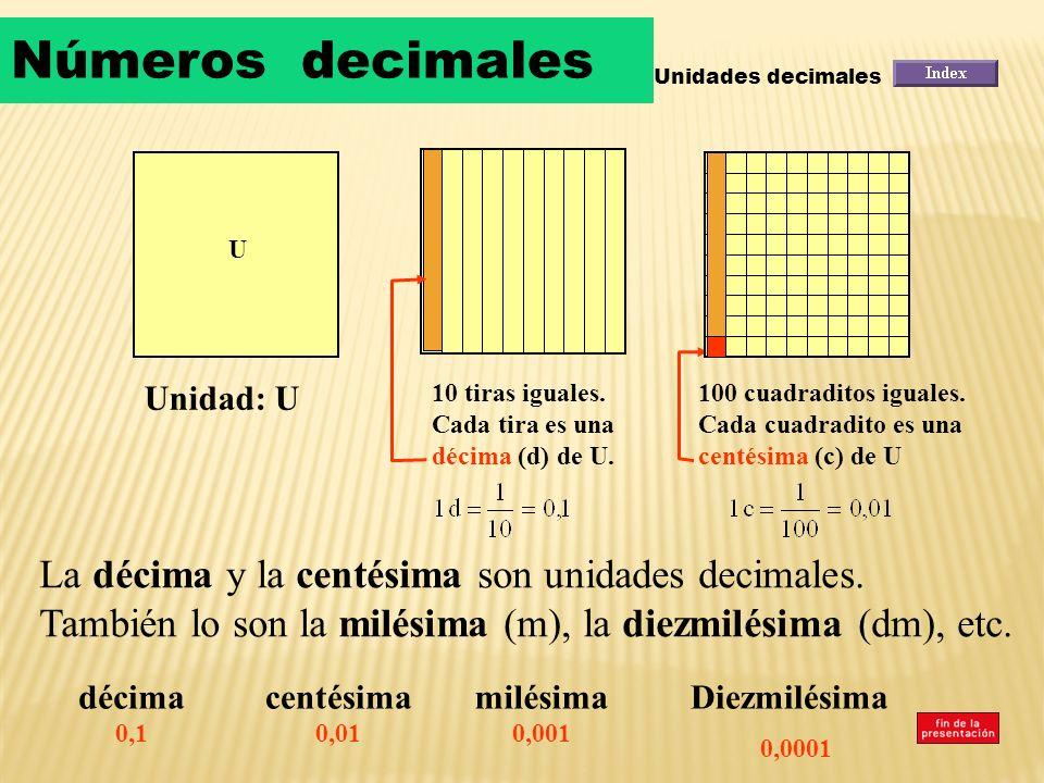 NÚMEROS DECIMALES 1. Unidades decimales 2. Descomposición de un número decimal 3. Suma de números decimales 4. Resta de números decimales 5. Multiplic