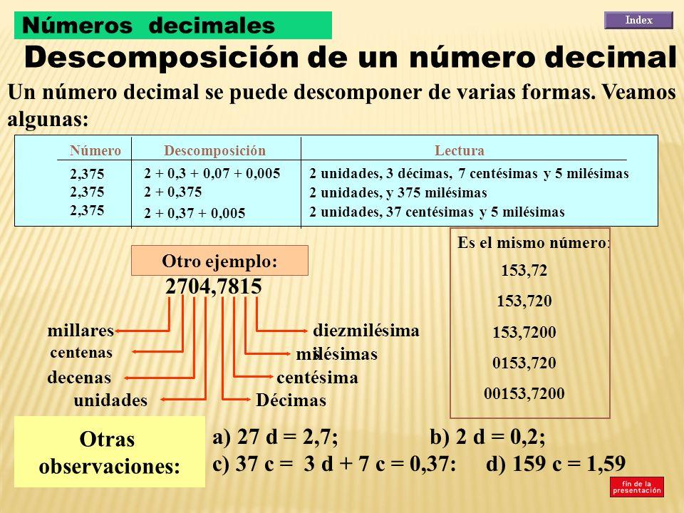 Unidad: U 10 tiras iguales. Cada tira es una décima (d) de U. 100 cuadraditos iguales. Cada cuadradito es una centésima (c) de U La décima y la centés