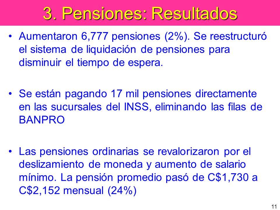 11 3. Pensiones: Resultados Aumentaron 6,777 pensiones (2%). Se reestructuró el sistema de liquidación de pensiones para disminuir el tiempo de espera