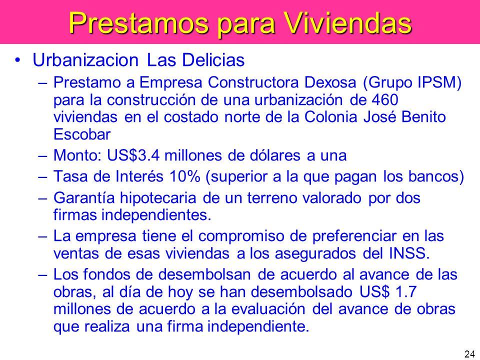 24 Prestamos para Viviendas Urbanizacion Las Delicias –Prestamo a Empresa Constructora Dexosa (Grupo IPSM) para la construcción de una urbanización de
