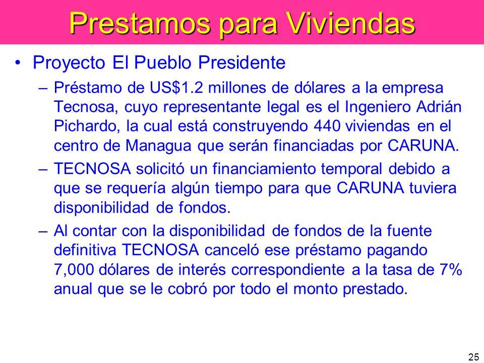 25 Prestamos para Viviendas Proyecto El Pueblo Presidente –Préstamo de US$1.2 millones de dólares a la empresa Tecnosa, cuyo representante legal es el
