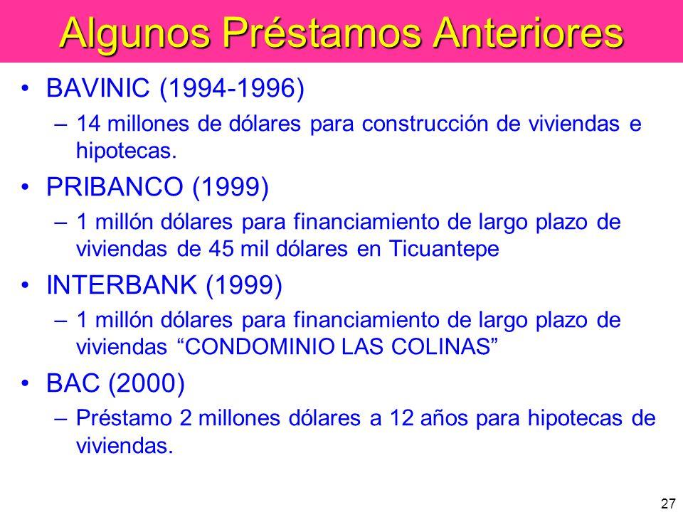 27 Algunos Préstamos Anteriores BAVINIC (1994-1996) –14 millones de dólares para construcción de viviendas e hipotecas. PRIBANCO (1999) –1 millón dóla