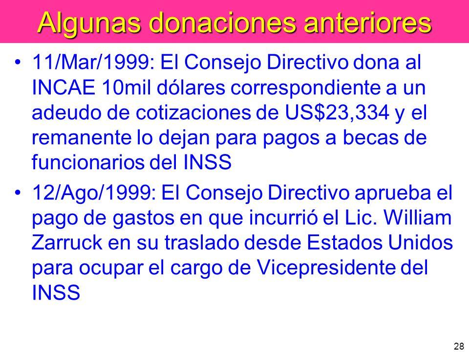 28 Algunas donaciones anteriores 11/Mar/1999: El Consejo Directivo dona al INCAE 10mil dólares correspondiente a un adeudo de cotizaciones de US$23,33