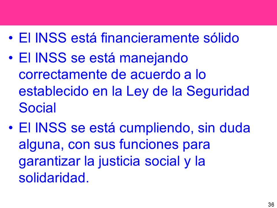36 El INSS está financieramente sólido El INSS se está manejando correctamente de acuerdo a lo establecido en la Ley de la Seguridad Social El INSS se