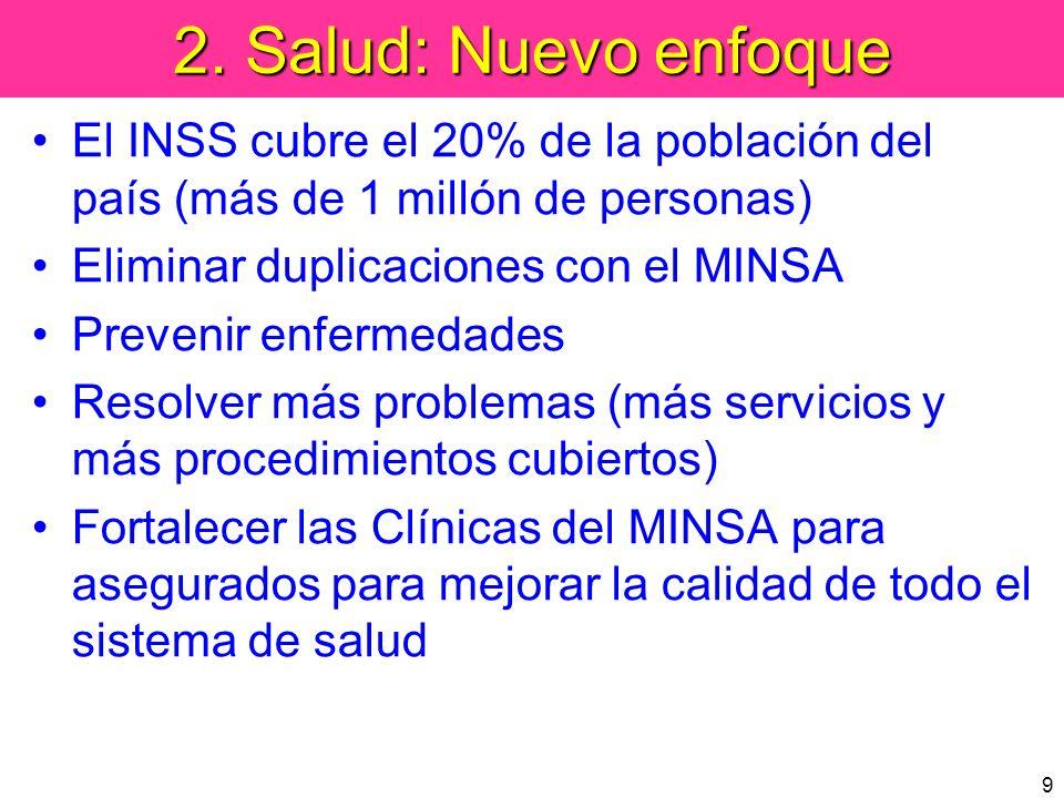 9 2. Salud: Nuevo enfoque El INSS cubre el 20% de la población del país (más de 1 millón de personas) Eliminar duplicaciones con el MINSA Prevenir enf