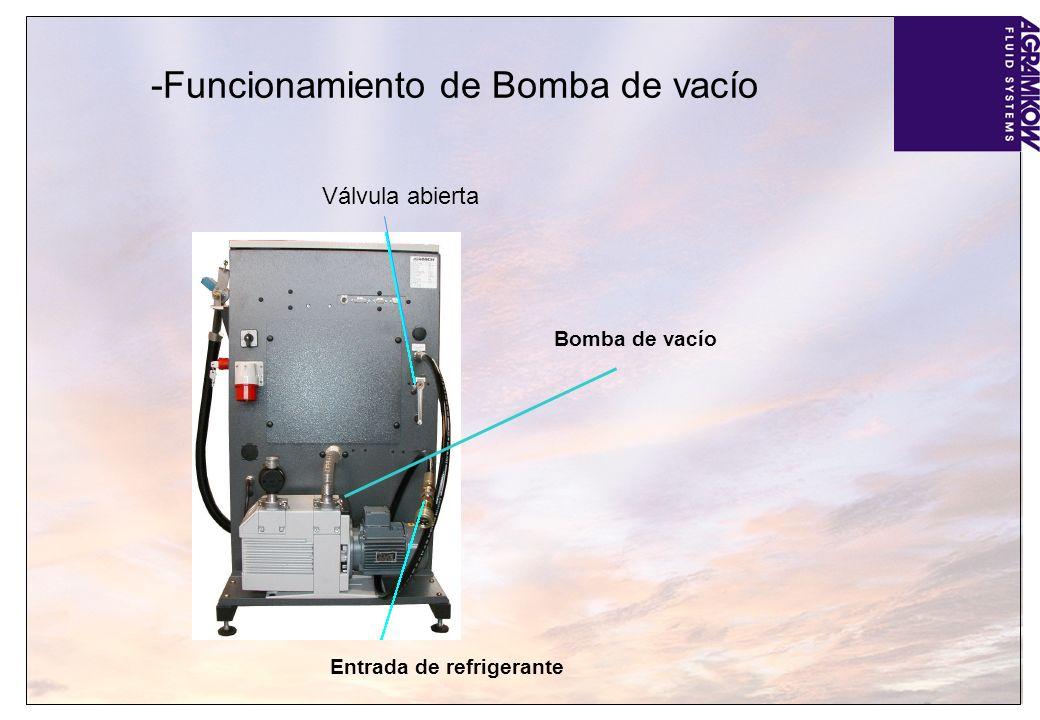 -Funcionamiento de Bomba de vacío Válvula abierta Entrada de refrigerante Bomba de vacío