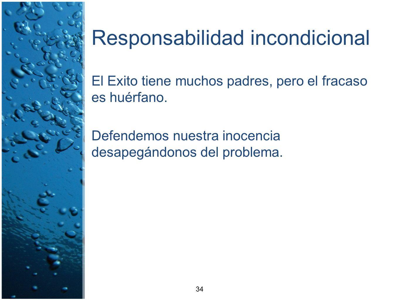 Responsabilidad incondicional El Exito tiene muchos padres, pero el fracaso es huérfano. Defendemos nuestra inocencia desapegándonos del problema. 34
