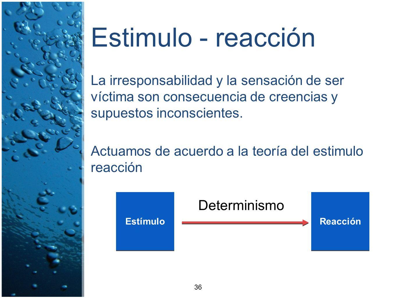 Estimulo - reacción La irresponsabilidad y la sensación de ser víctima son consecuencia de creencias y supuestos inconscientes. Actuamos de acuerdo a