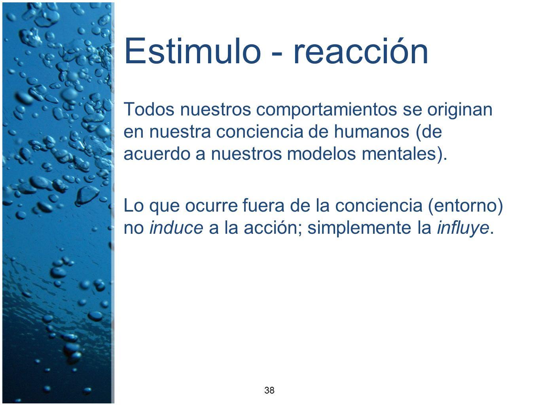 Estimulo - reacción Todos nuestros comportamientos se originan en nuestra conciencia de humanos (de acuerdo a nuestros modelos mentales). Lo que ocurr