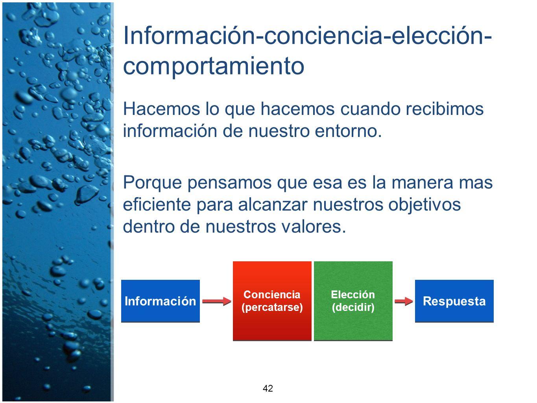 Información-conciencia-elección- comportamiento Hacemos lo que hacemos cuando recibimos información de nuestro entorno. Porque pensamos que esa es la