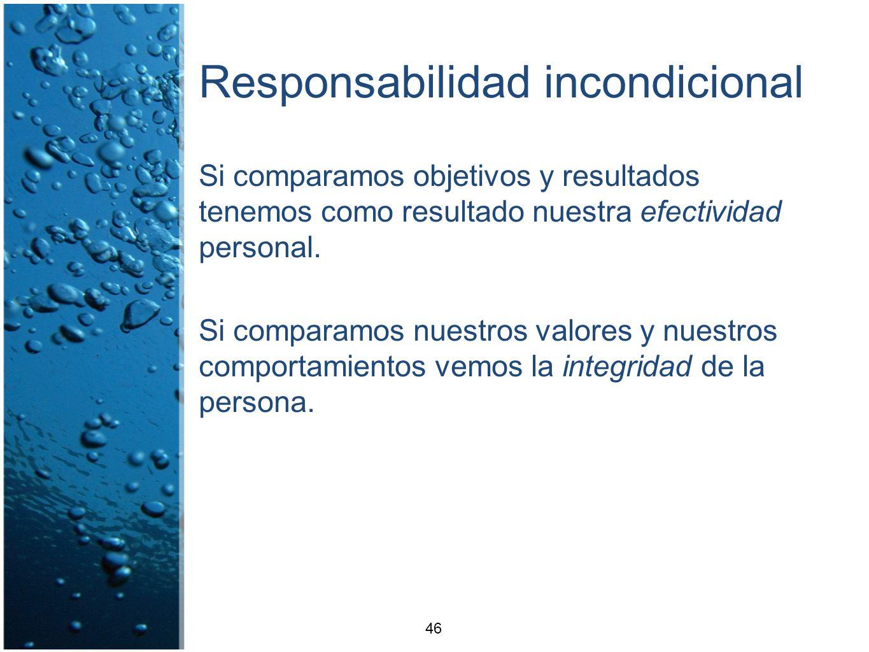 Responsabilidad incondicional Si comparamos objetivos y resultados tenemos como resultado nuestra efectividad personal. Si comparamos nuestros valores