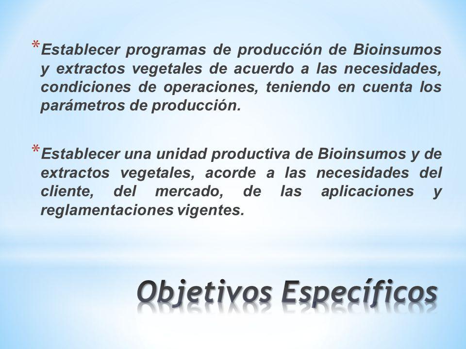 * Establecer programas de producción de Bioinsumos y extractos vegetales de acuerdo a las necesidades, condiciones de operaciones, teniendo en cuenta los parámetros de producción.