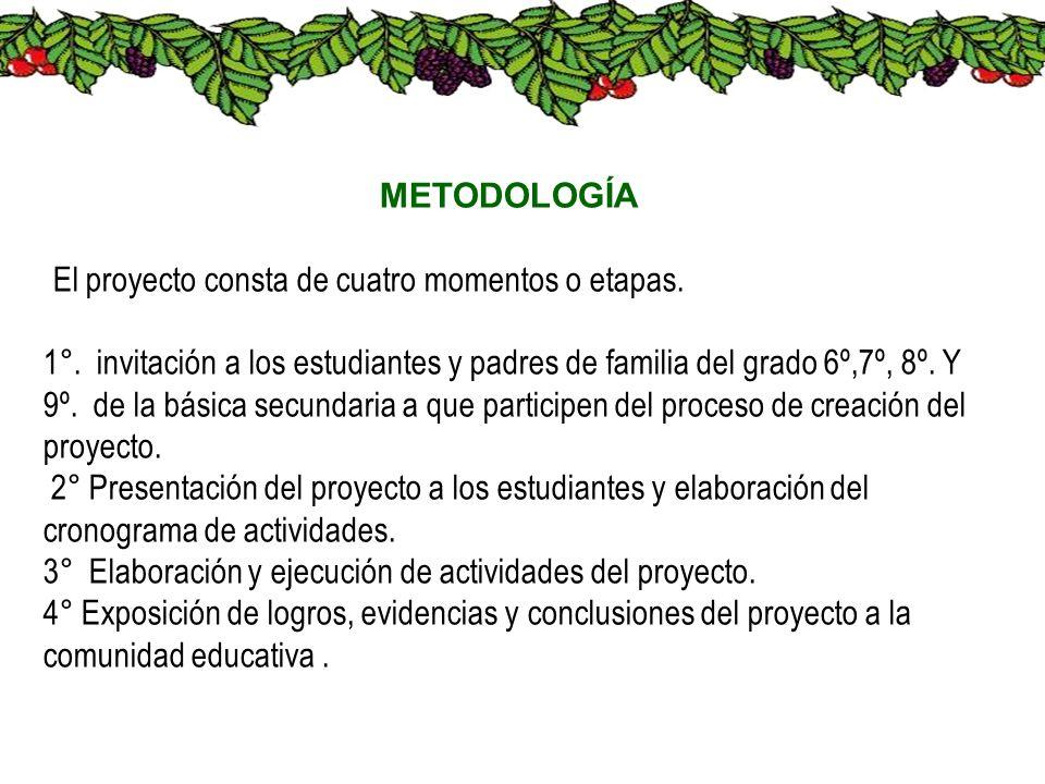 METODOLOGÍA El proyecto consta de cuatro momentos o etapas. 1°. invitación a los estudiantes y padres de familia del grado 6º,7º, 8º. Y 9º. de la bási