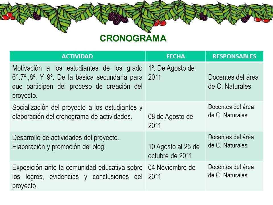 CRONOGRAMA ACTIVIDADFECHARESPONSABLES Motivación a los estudiantes de los grado 6°.7º.,8º. Y 9º. De la básica secundaria para que participen del proce