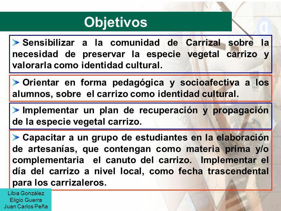 Objetivos Sensibilizar a la comunidad de Carrizal sobre la necesidad de preservar la especie vegetal carrizo y valorarla como identidad cultural. Orie
