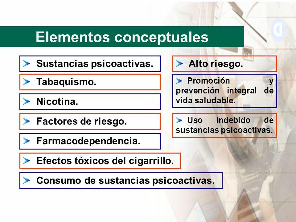 Elementos conceptuales Sustancias psicoactivas. Tabaquismo. Nicotina. Factores de riesgo. Farmacodependencia. Consumo de sustancias psicoactivas. Efec
