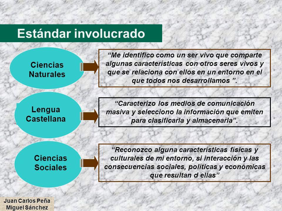 Estándar involucrado Lengua Castellana Caracterizo los medios de comunicación masiva y selecciono la información que emiten para clasificarla y almace