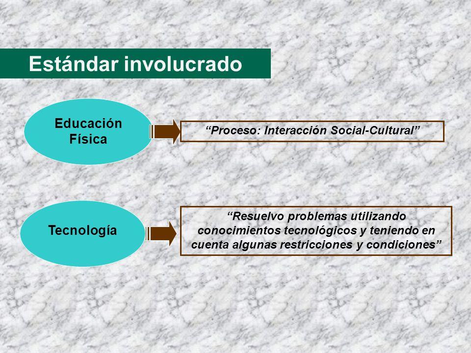 Estándar involucrado Tecnología Resuelvo problemas utilizando conocimientos tecnológicos y teniendo en cuenta algunas restricciones y condiciones Educ