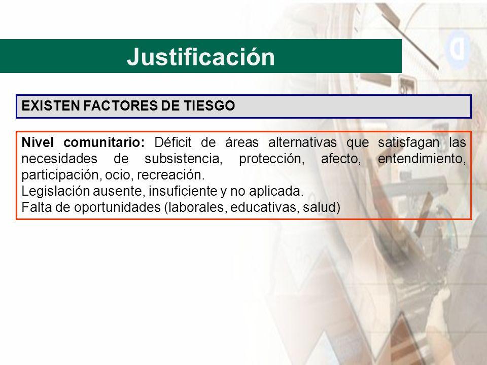 Justificación EXISTEN FACTORES DE TIESGO Nivel comunitario: Déficit de áreas alternativas que satisfagan las necesidades de subsistencia, protección,