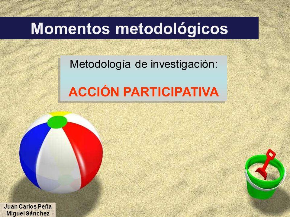 Momentos metodológicos Metodología de investigación: ACCIÓN PARTICIPATIVA Metodología de investigación: ACCIÓN PARTICIPATIVA Juan Carlos Peña Miguel S