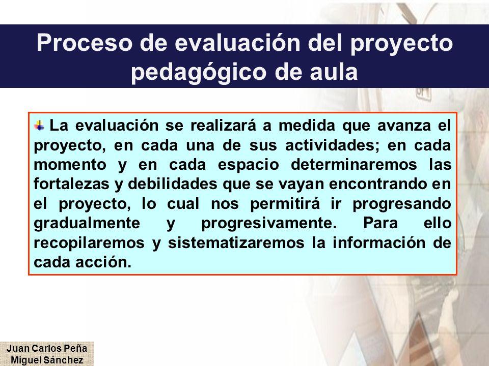 La evaluación se realizará a medida que avanza el proyecto, en cada una de sus actividades; en cada momento y en cada espacio determinaremos las forta