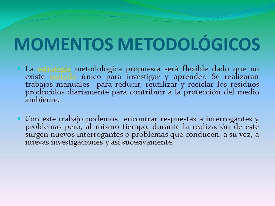 MOMENTOS METODOLÓGICOS La estrategia metodológica propuesta será flexible dado que no existe método único para investigar y aprender. Se realizaran tr