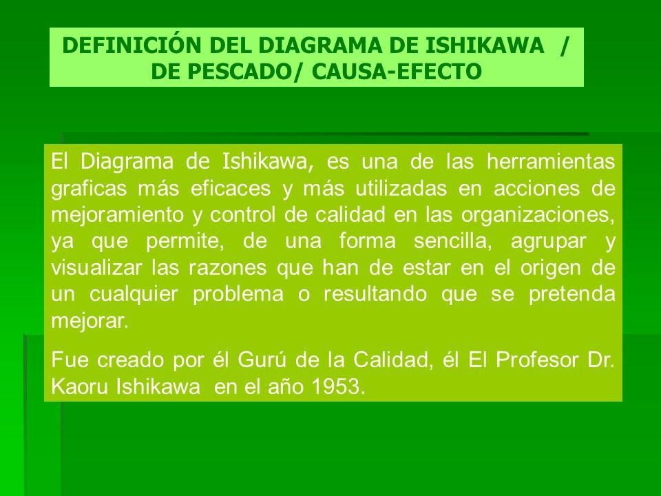 El Diagrama de Ishikawa, e s una de las herramientas graficas más eficaces y más utilizadas en acciones de mejoramiento y control de calidad en las or