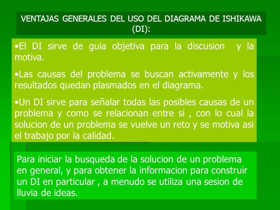 VENTAJAS GENERALES DEL USO DEL DIAGRAMA DE ISHIKAWA (DI): El DI sirve de guia objetiva para la discusion y la motiva. Las causas del problema se busca