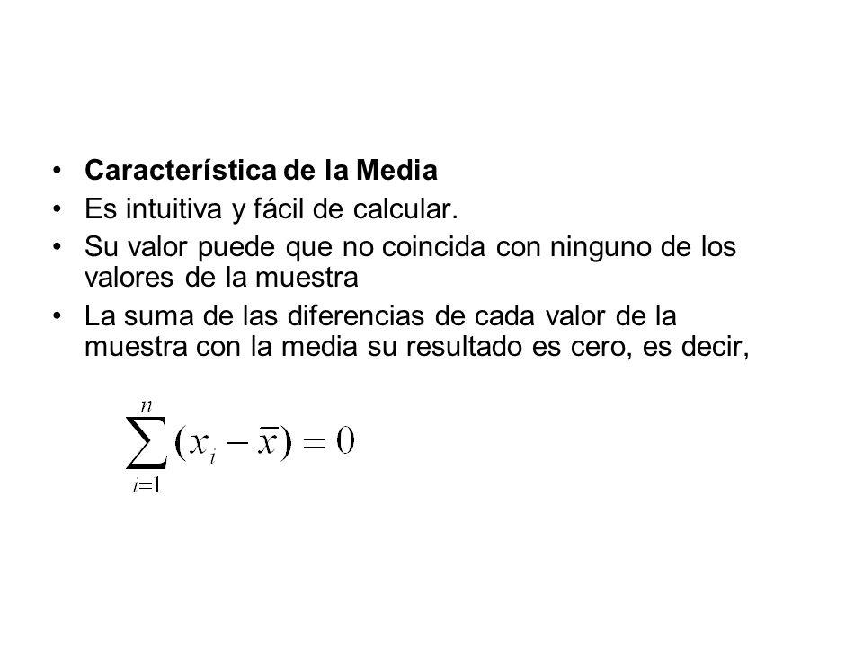 Característica de la Media Es intuitiva y fácil de calcular. Su valor puede que no coincida con ninguno de los valores de la muestra La suma de las di