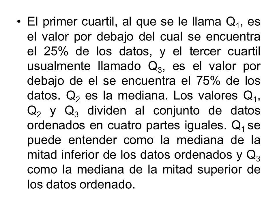 El primer cuartil, al que se le llama Q 1, es el valor por debajo del cual se encuentra el 25% de los datos, y el tercer cuartil usualmente llamado Q