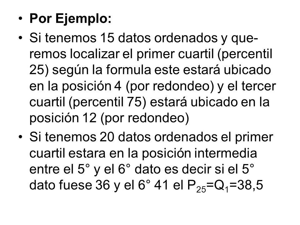 Por Ejemplo: Si tenemos 15 datos ordenados y que- remos localizar el primer cuartil (percentil 25) según la formula este estará ubicado en la posición