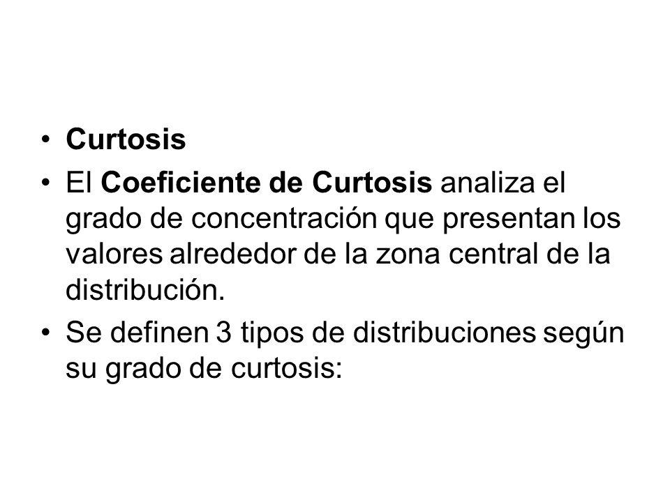 Curtosis El Coeficiente de Curtosis analiza el grado de concentración que presentan los valores alrededor de la zona central de la distribución. Se de