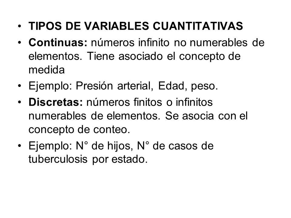 TIPOS DE VARIABLES CUANTITATIVAS Continuas: números infinito no numerables de elementos. Tiene asociado el concepto de medida Ejemplo: Presión arteria