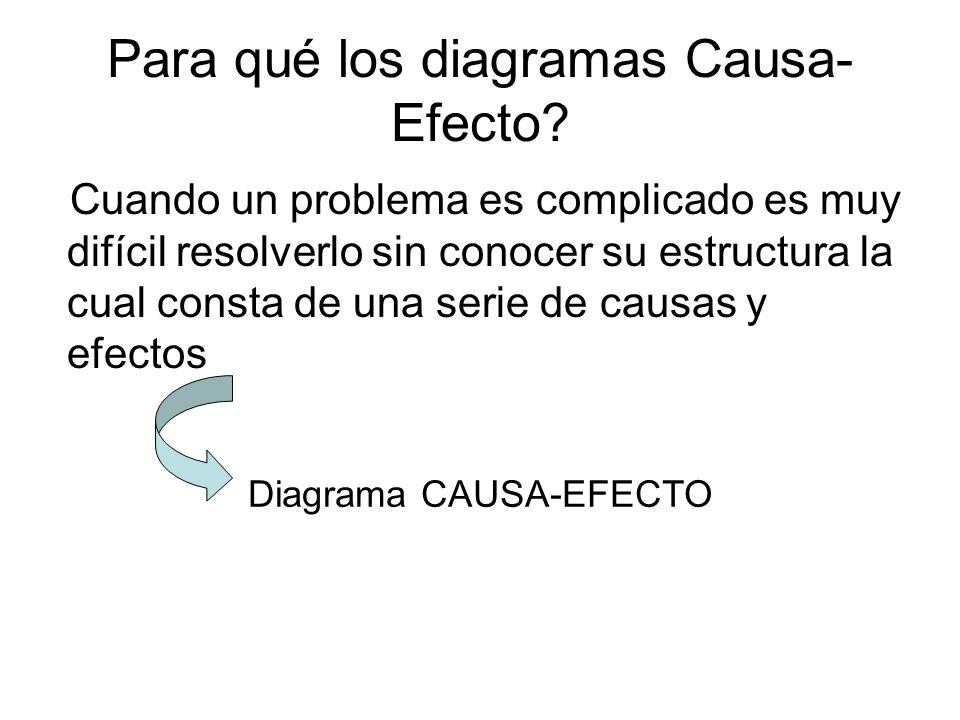 Para qué los diagramas Causa- Efecto? Cuando un problema es complicado es muy difícil resolverlo sin conocer su estructura la cual consta de una serie