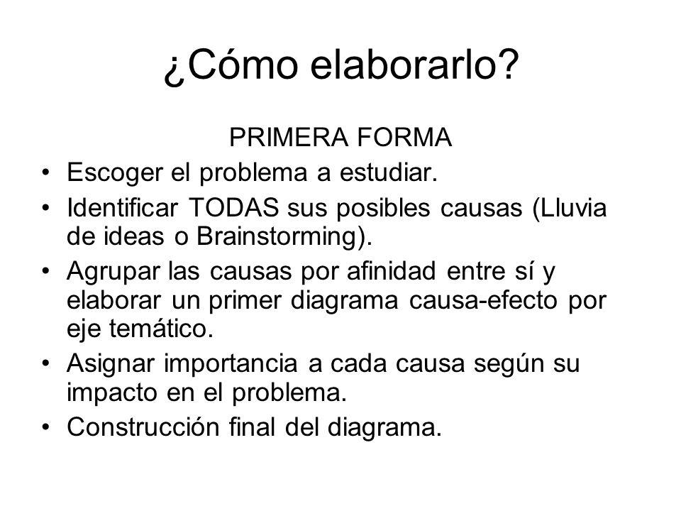 PRIMERA FORMA Escoger el problema a estudiar. Identificar TODAS sus posibles causas (Lluvia de ideas o Brainstorming). Agrupar las causas por afinidad