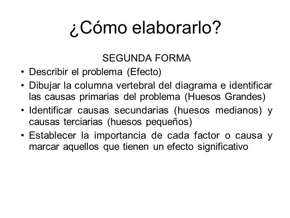 SEGUNDA FORMA Describir el problema (Efecto) Dibujar la columna vertebral del diagrama e identificar las causas primarias del problema (Huesos Grandes