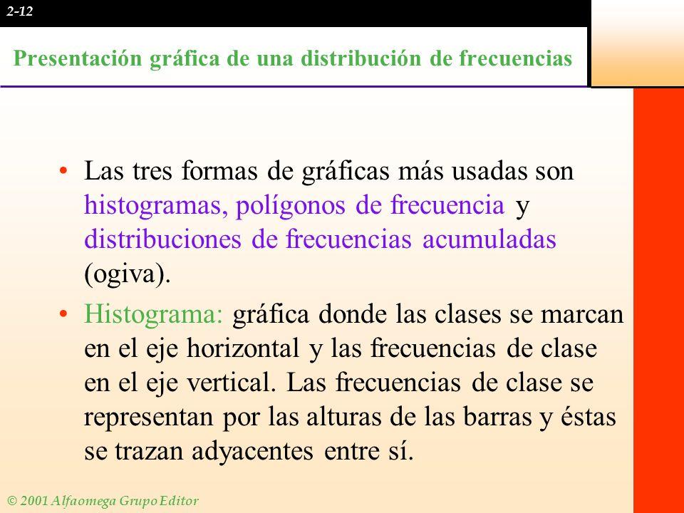© 2001 Alfaomega Grupo Editor Presentation gráfica de una distribución de frecuencias Un polígono de frecuencias consiste en segmentos de línea que conectan los puntos formados por el punto medio de la clase y la frecuencia de clase.