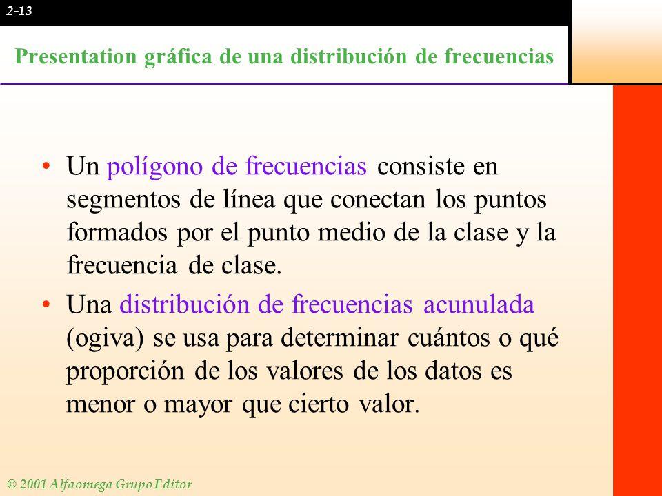 © 2001 Alfaomega Grupo Editor Histograma para las horas de estudio 2-14