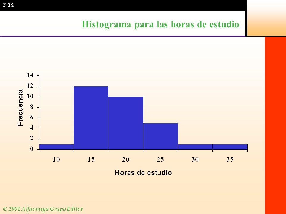 © 2001 Alfaomega Grupo Editor Polígono de frecuencias para las horas de estudio 2-15