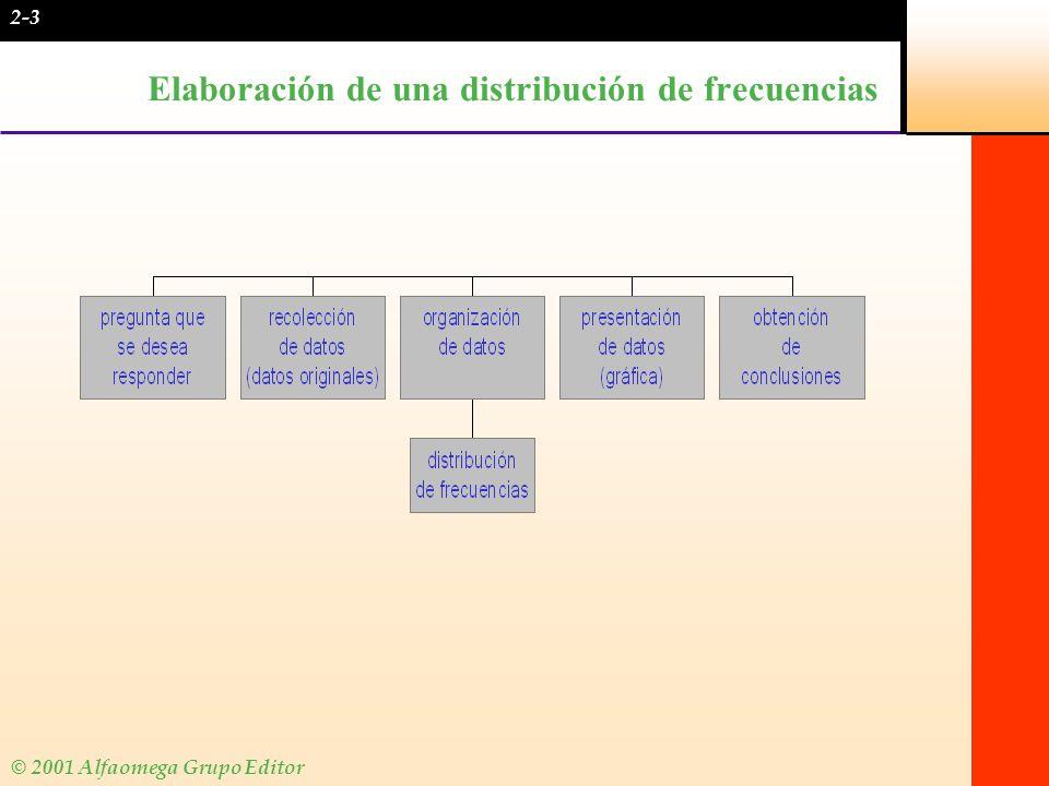 © 2001 Alfaomega Grupo Editor Distribución de frecuencias Marca de clase (punto medio): punto que divide a la clase en dos partes iguales.