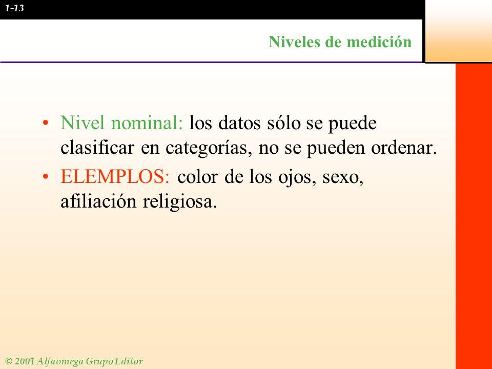 © 2001 Alfaomega Grupo Editor Niveles de medición Nivel nominal: los datos sólo se puede clasificar en categorías, no se pueden ordenar. ELEMPLOS: col