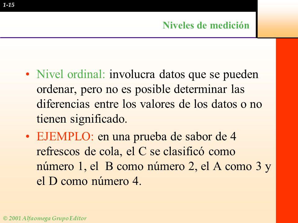 © 2001 Alfaomega Grupo Editor Niveles de medición Nivel ordinal: involucra datos que se pueden ordenar, pero no es posible determinar las diferencias