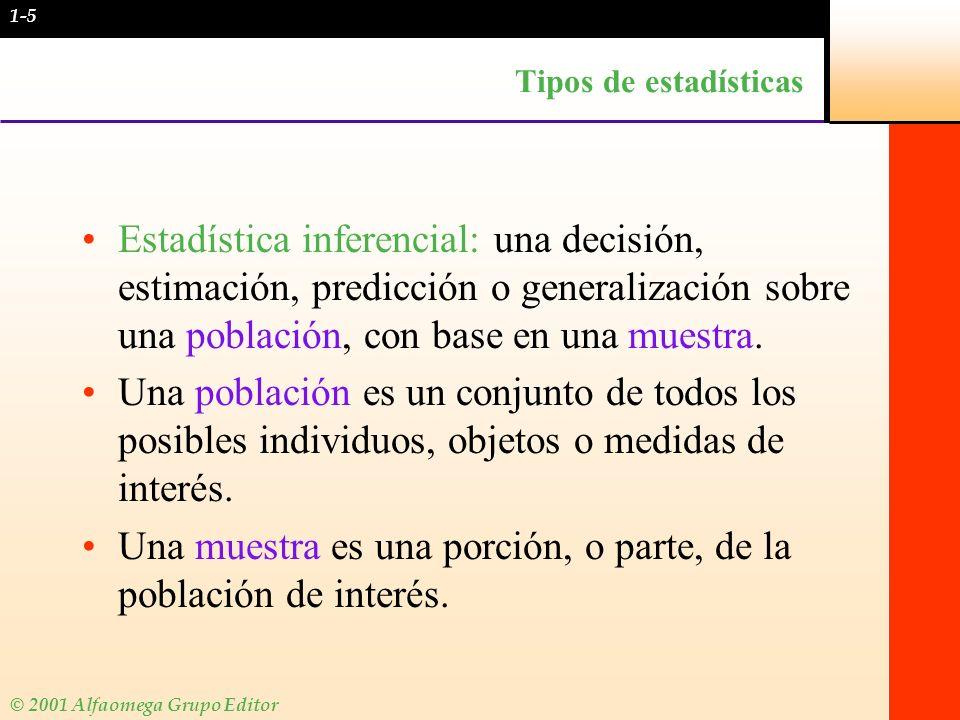 © 2001 Alfaomega Grupo Editor Tipos de estadísticas Estadística inferencial: una decisión, estimación, predicción o generalización sobre una población