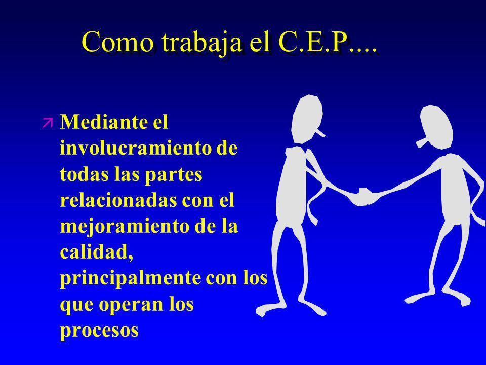 Como trabaja el C.E.P.... ä ä Mediante Gráficas de fácil uso, utilizadas por los propios operarios