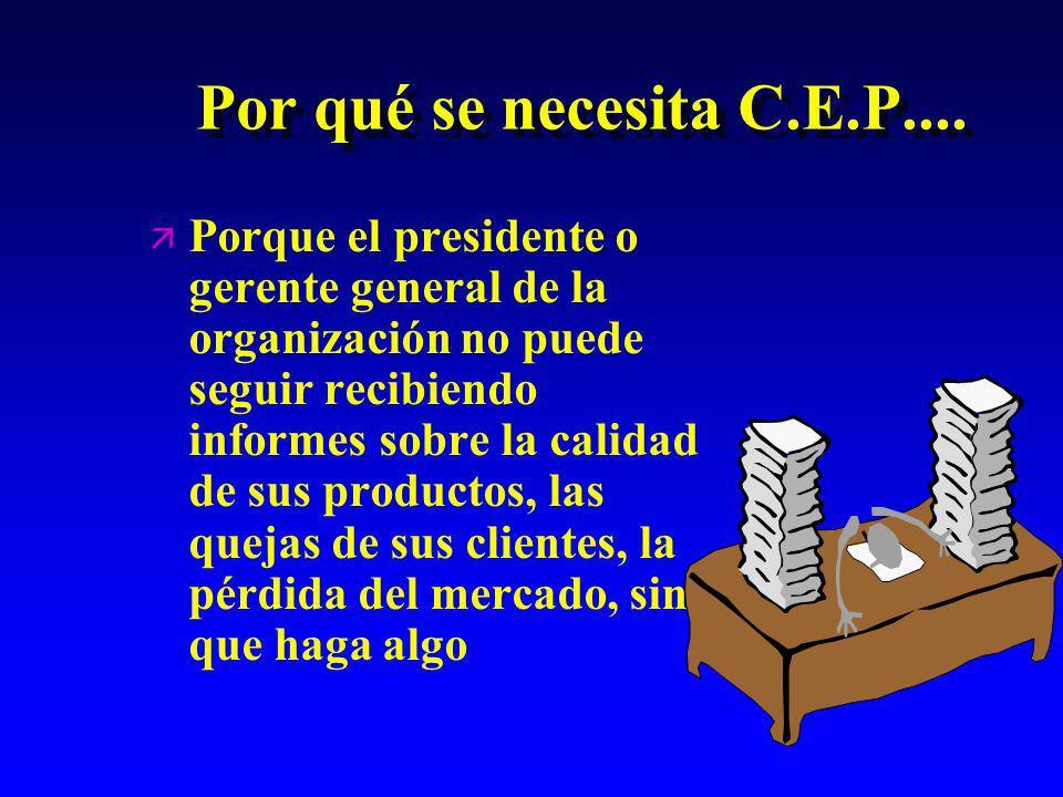 ä ä Porque la información es la clave del mejoramiento de la Calidad ä ä Especialmente en manos de los empleados ä ä Porque el C.E.P..