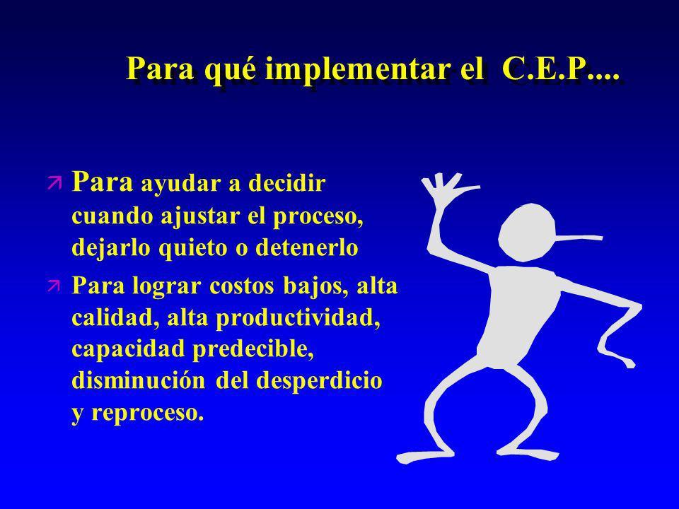 ä ä ¿ Para qué implementar el C.E.P.