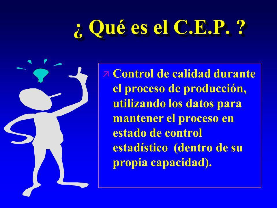 ¿Qué es C.E.P.. äCONTROL: Mantener el proceso dentro de sus límites.